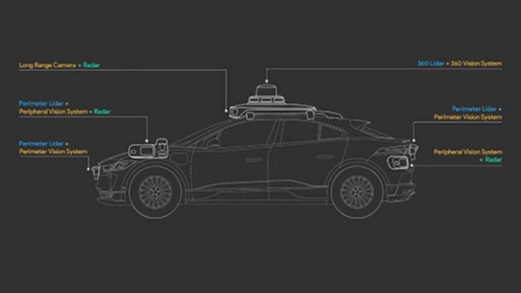 Waymo self driving technology CES 2021 1024x576 1