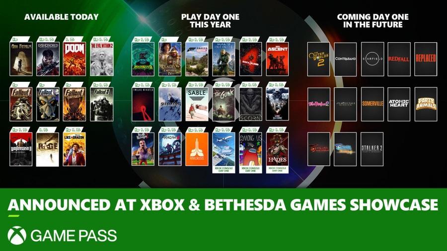 neden xbox game pass